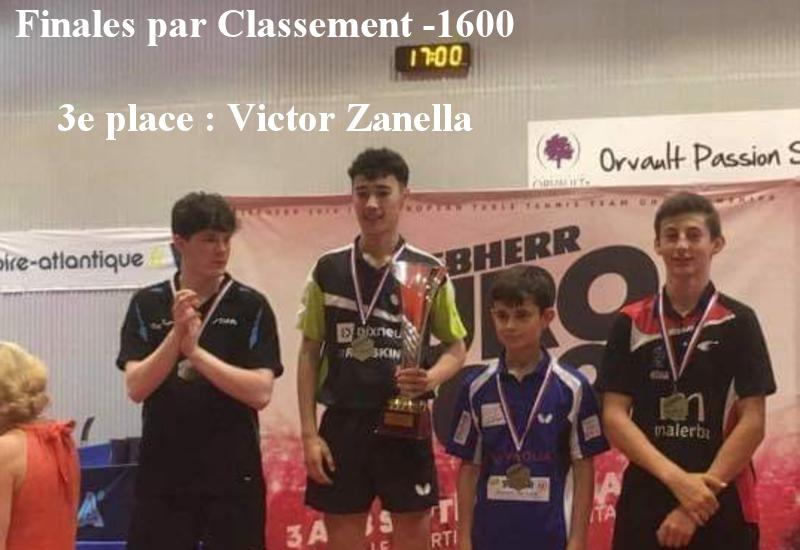 Finales par classement – Victor Zanella